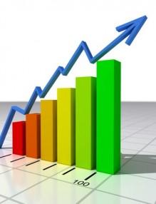 Explaining Lifestyle Index