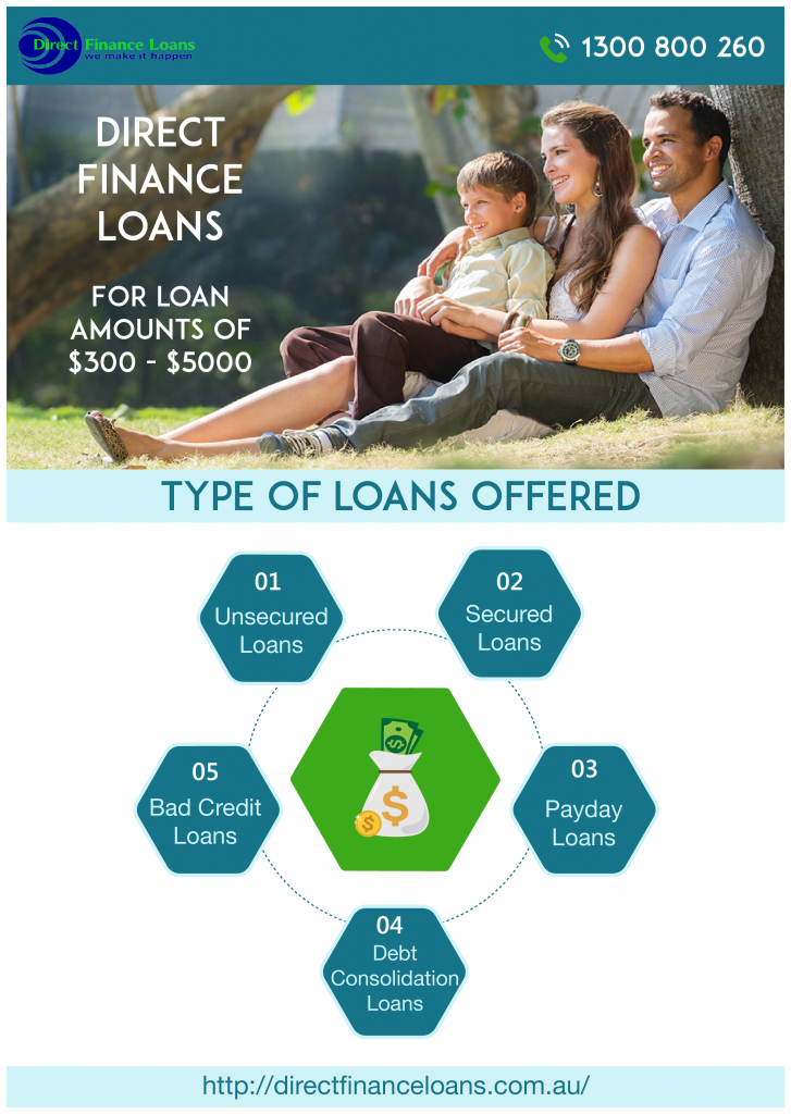 What Can An Unsecured Personal Loan Do For You?